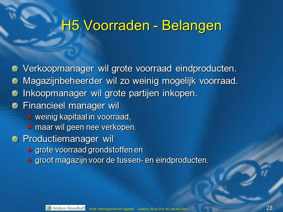 H5 Voorraden - Belangen Verkoopmanager wil grote voorraad eindproducten. Magazijnbeheerder wil zo weinig mogelijk voorraad.