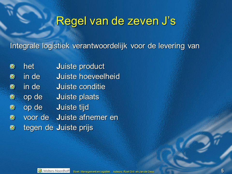 Regel van de zeven J's Integrale logistiek verantwoordelijk voor de levering van. het Juiste product.
