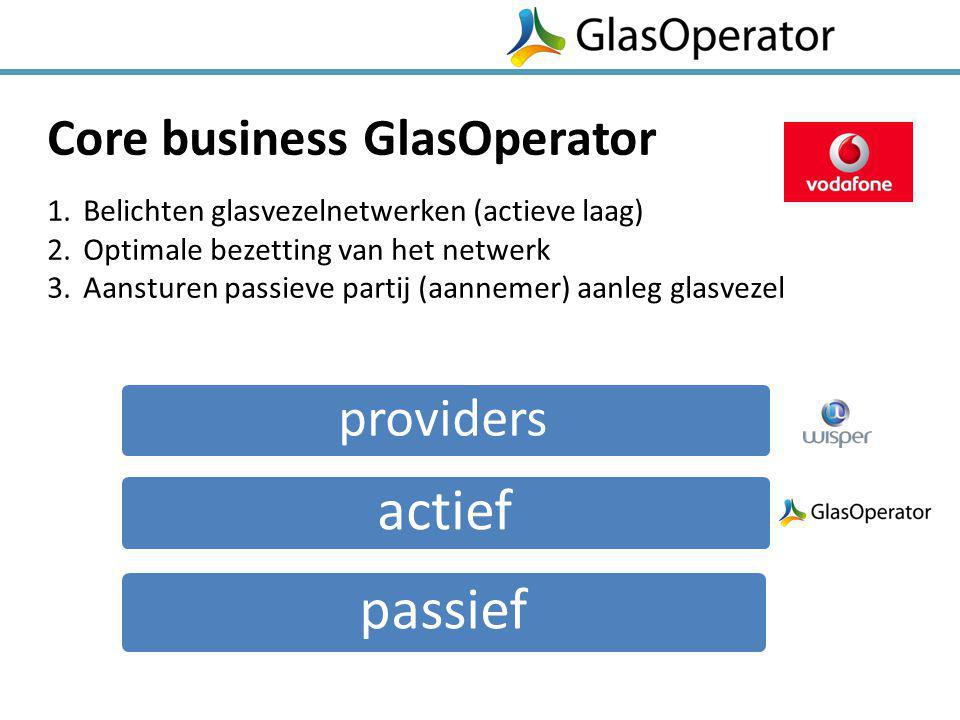 actief passief providers Core business GlasOperator