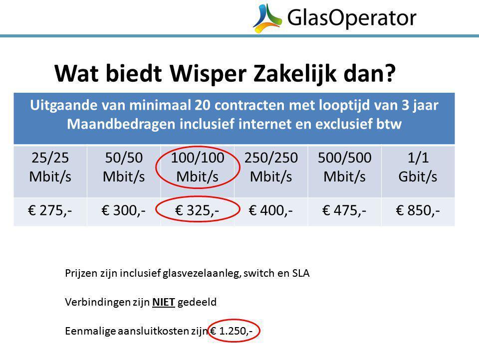 Wat biedt Wisper Zakelijk dan