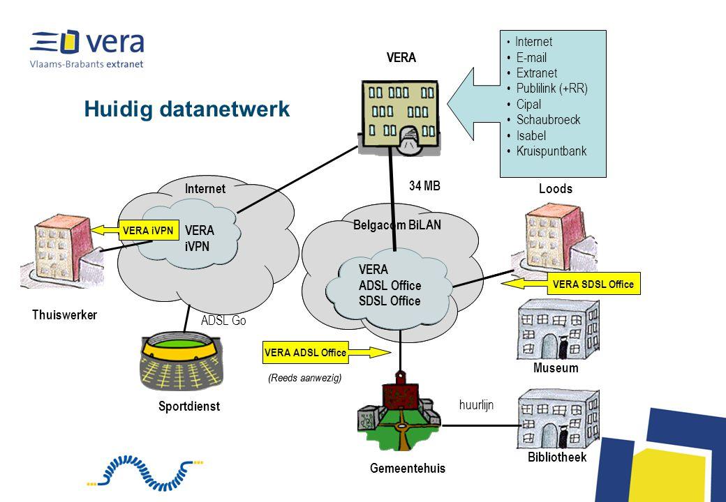 Huidig datanetwerk E-mail Extranet Publilink (+RR) Cipal Schaubroeck