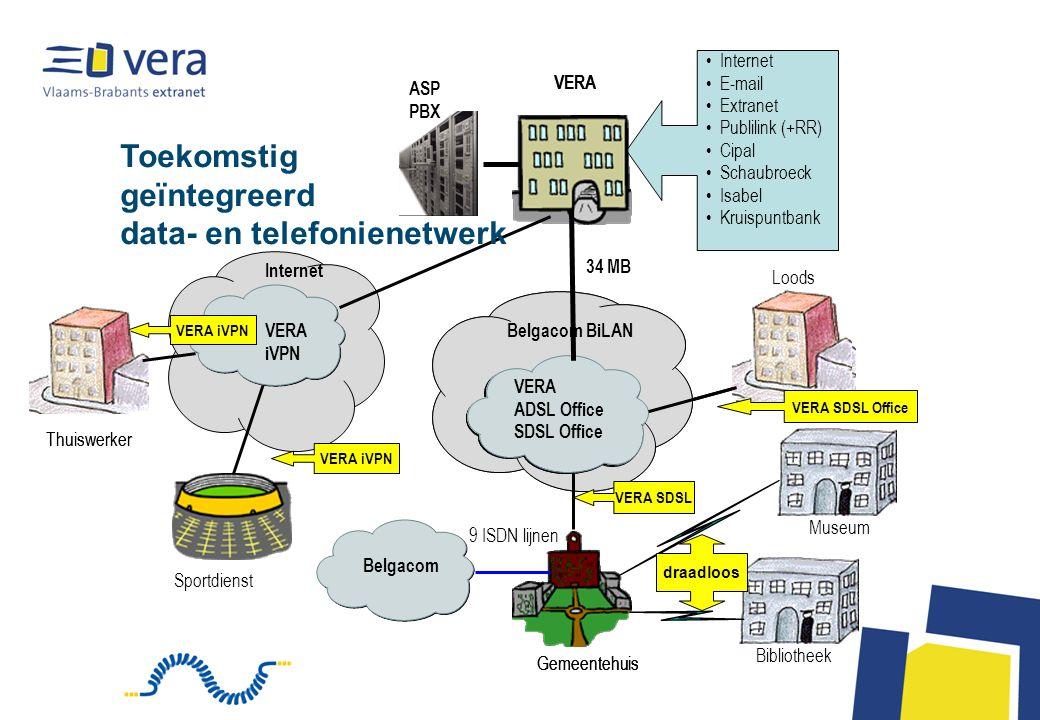 Toekomstig geïntegreerd data- en telefonienetwerk
