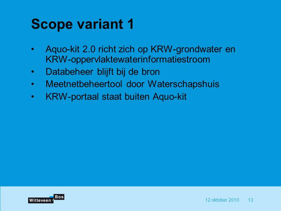 Scope variant 1 Aquo-kit 2.0 richt zich op KRW-grondwater en KRW-oppervlaktewaterinformatiestroom. Databeheer blijft bij de bron.