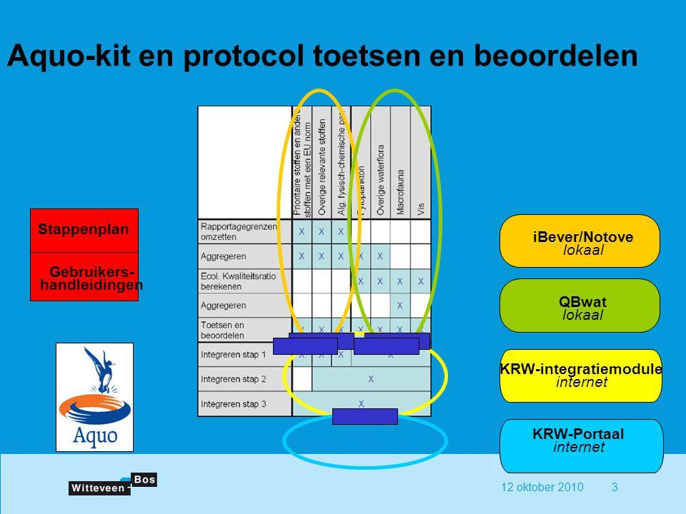 Aquo-kit en protocol toetsen en beoordelen