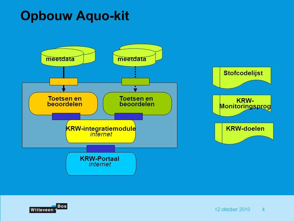 KRW-integratiemodule internet