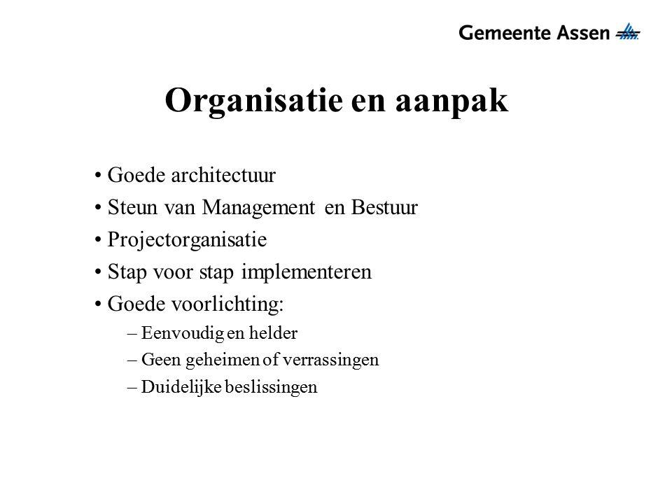 Organisatie en aanpak Goede architectuur