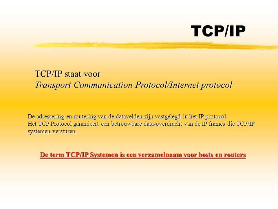 TCP/IP TCP/IP staat voor