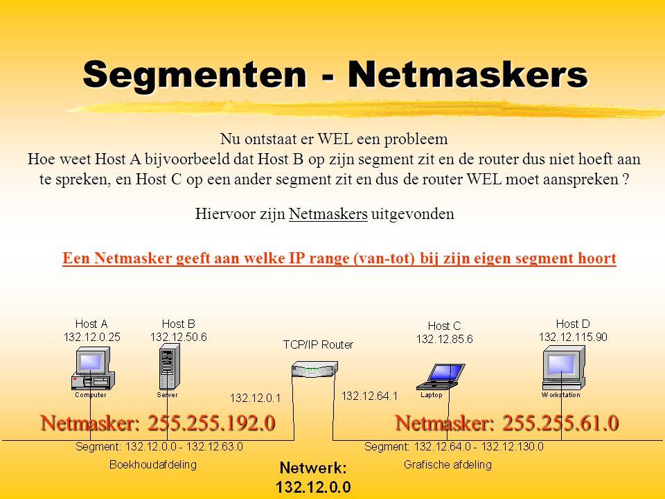 Segmenten - Netmaskers