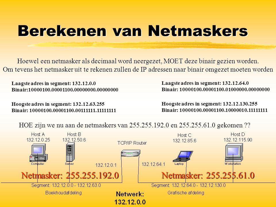 Berekenen van Netmaskers
