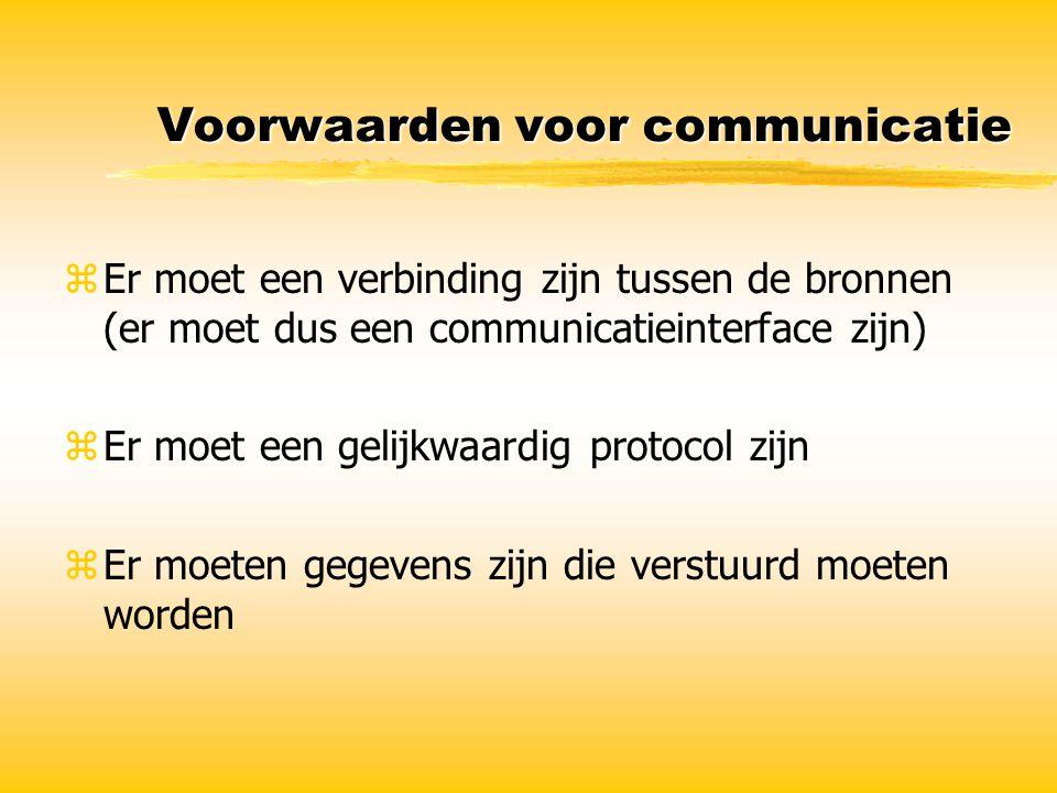 Voorwaarden voor communicatie