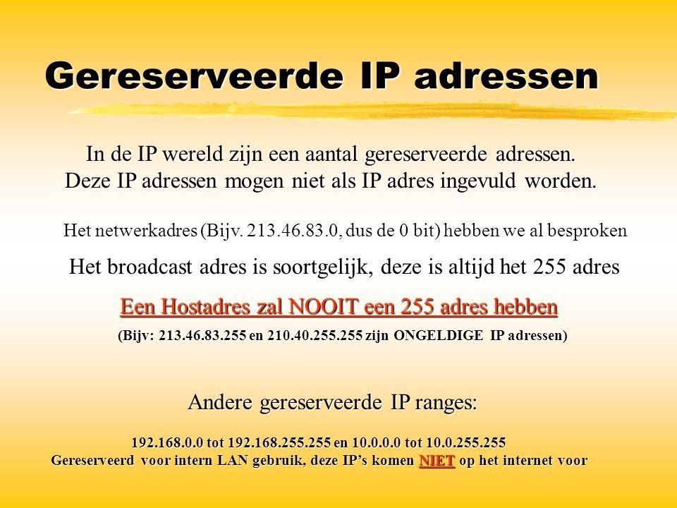 Gereserveerde IP adressen