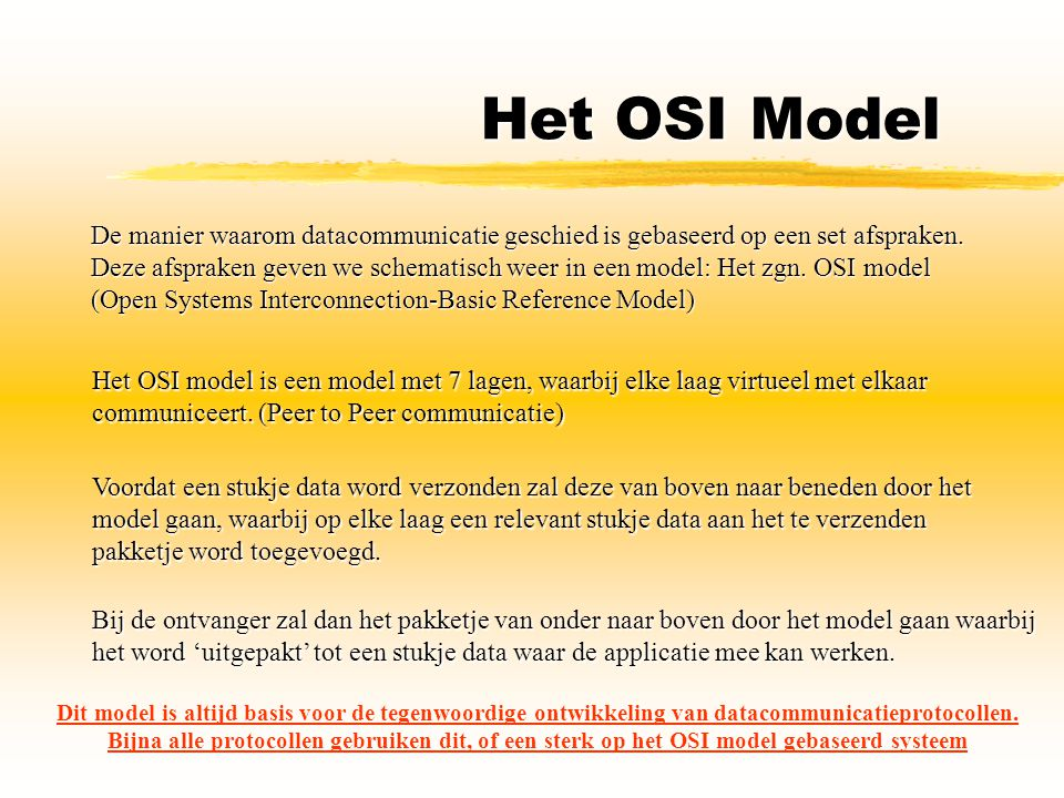Het OSI Model