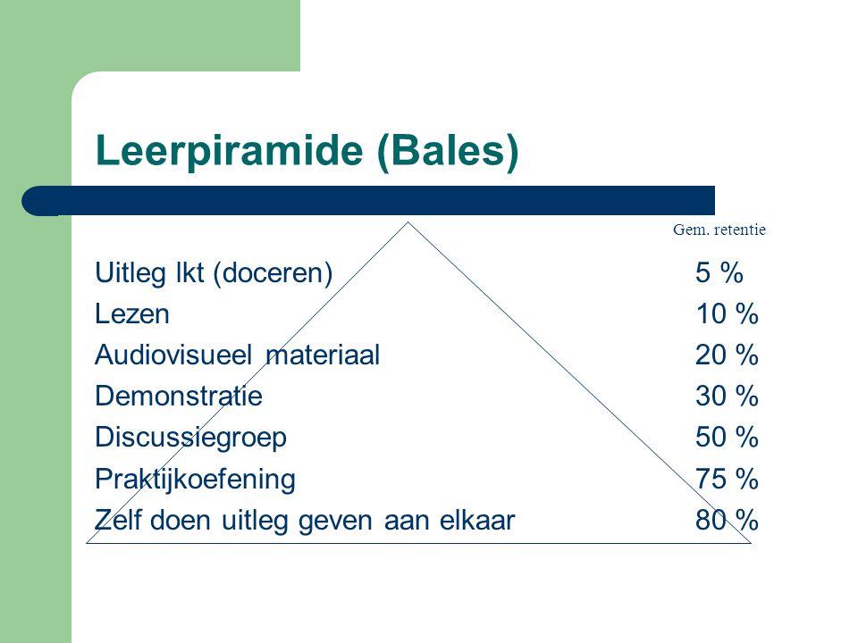 Leerpiramide (Bales) Uitleg lkt (doceren) 5 % Lezen 10 %