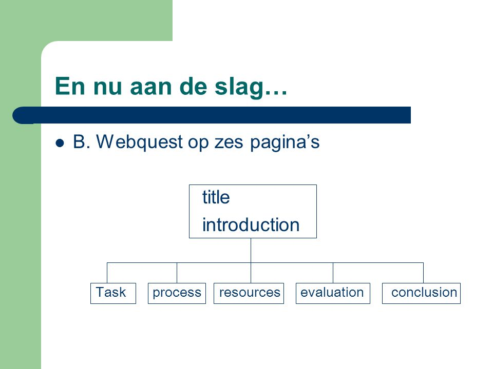 En nu aan de slag… B. Webquest op zes pagina's title introduction