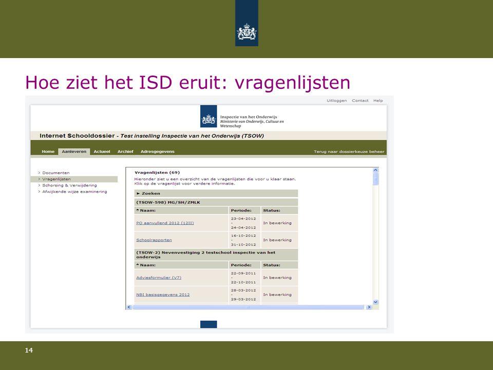 Hoe ziet het ISD eruit: vragenlijsten