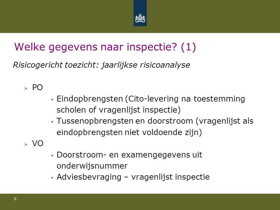 Welke gegevens naar inspectie (1)
