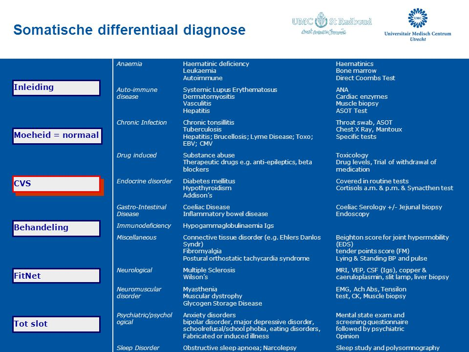 Somatische differentiaal diagnose