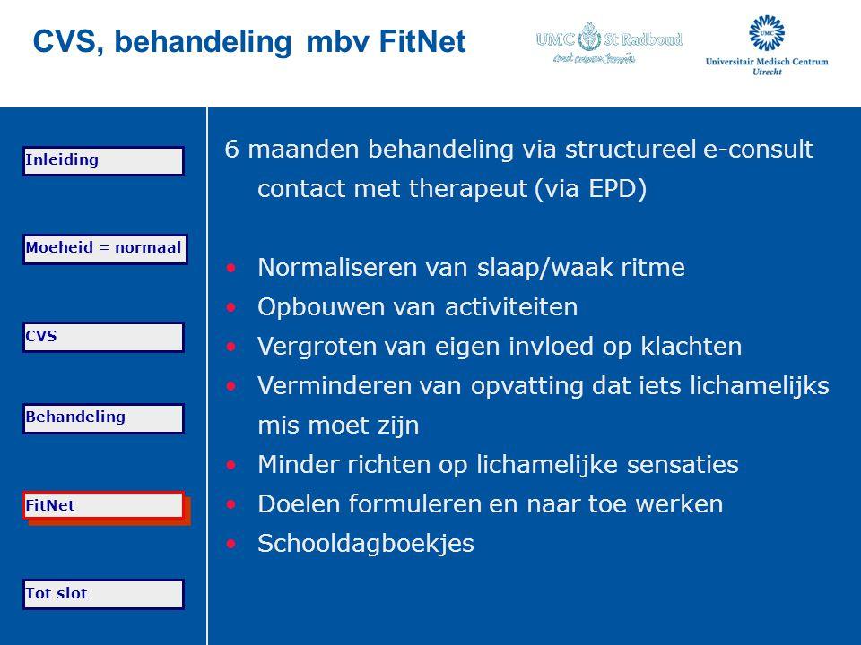 CVS, behandeling mbv FitNet