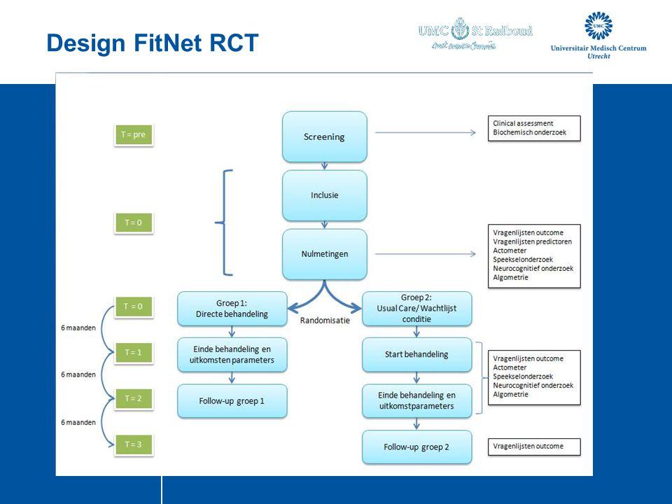 Design FitNet RCT Gerandomiseerd en gecontrolleerde trial