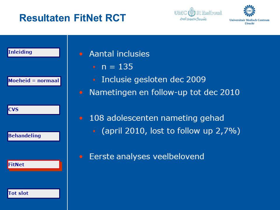 Resultaten FitNet RCT Aantal inclusies n = 135