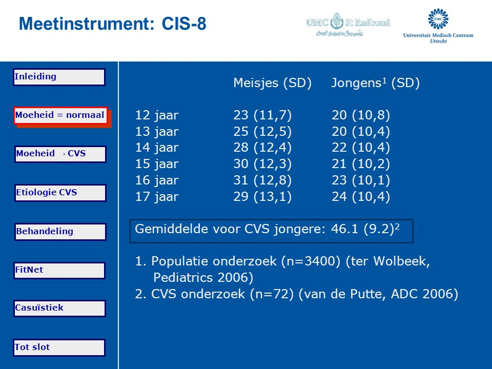 Meetinstrument: CIS-8 Meisjes (SD) Jongens1 (SD)