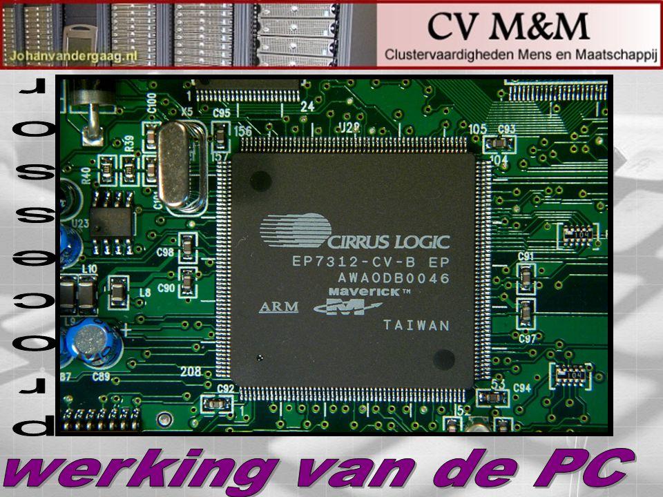 De werking van de PC processor werking van de PC