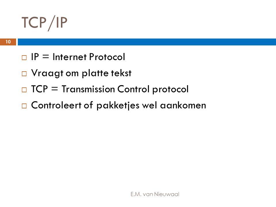 TCP/IP IP = Internet Protocol Vraagt om platte tekst