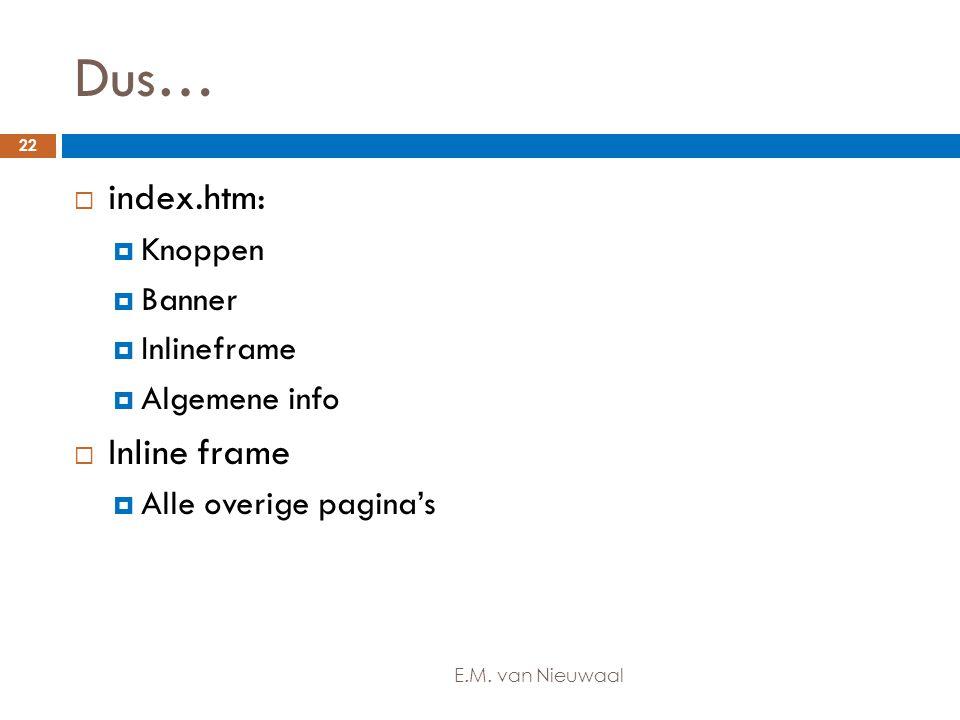 Dus… index.htm: Inline frame Knoppen Banner Inlineframe Algemene info