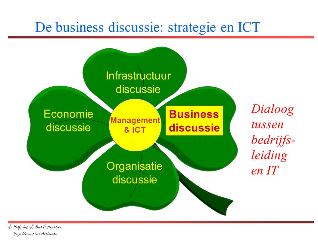 De business discussie: strategie en ICT