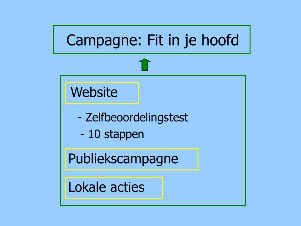 Campagne: Fit in je hoofd