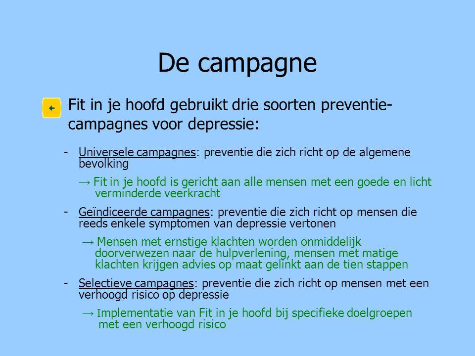 De campagne Fit in je hoofd gebruikt drie soorten preventie-