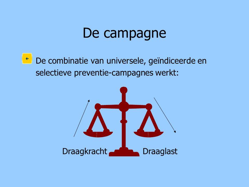 De campagne De combinatie van universele, geïndiceerde en