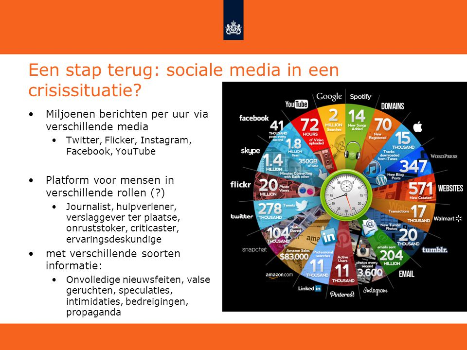 Een stap terug: sociale media in een crisissituatie
