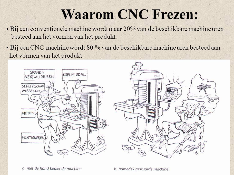Waarom CNC Frezen: Bij een conventionele machine wordt maar 20% van de beschikbare machine uren. besteed aan het vormen van het produkt.