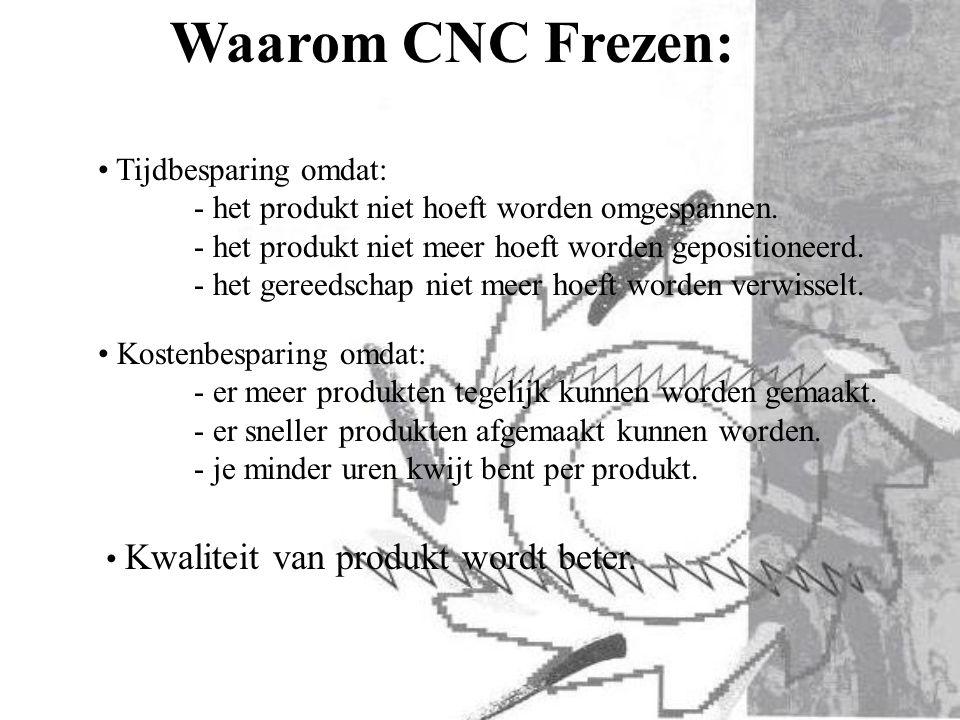 Waarom CNC Frezen: Tijdbesparing omdat: