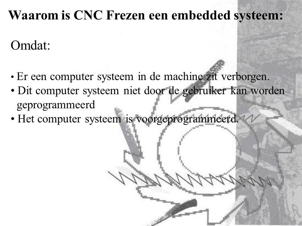 Waarom is CNC Frezen een embedded systeem: