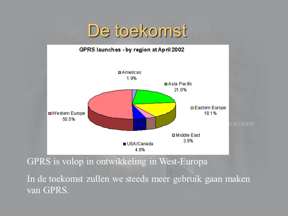 De toekomst GPRS is volop in ontwikkeling in West-Europa