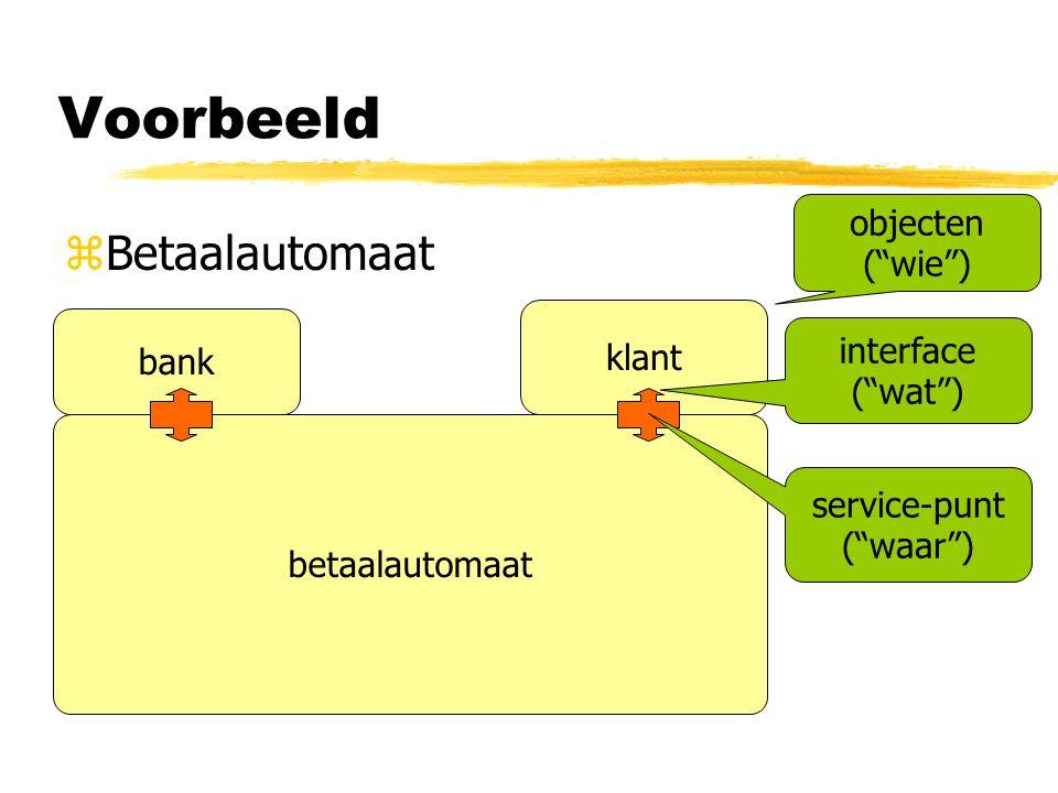 Voorbeeld Betaalautomaat objecten ( wie ) klant bank interface ( wat )