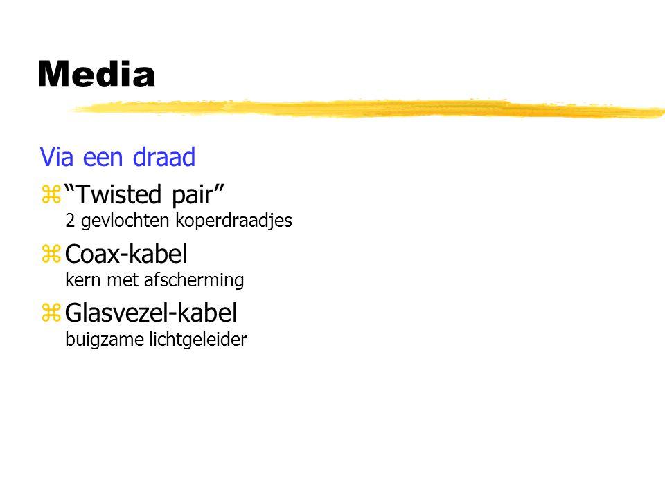 Media Via een draad Twisted pair 2 gevlochten koperdraadjes