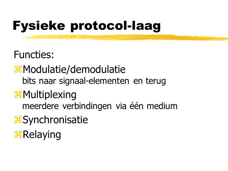 Fysieke protocol-laag