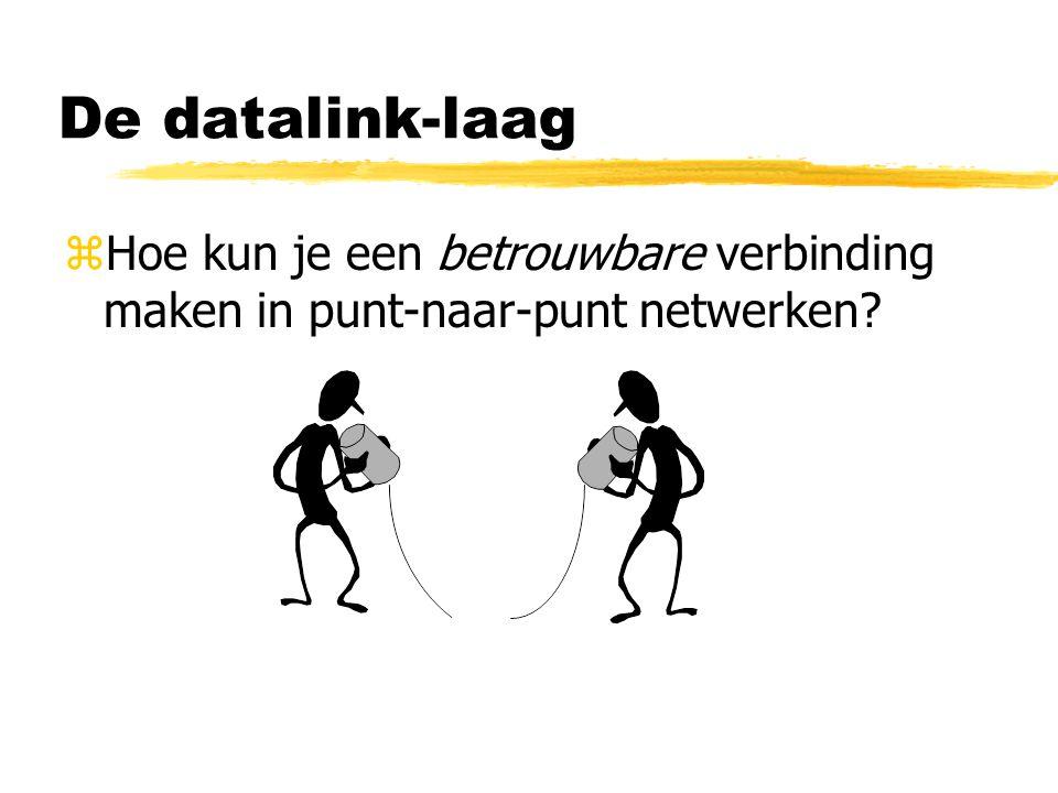 De datalink-laag Hoe kun je een betrouwbare verbinding maken in punt-naar-punt netwerken
