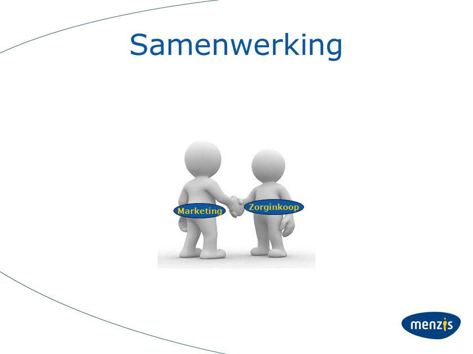 Samenwerking Zorginkoop Marketing