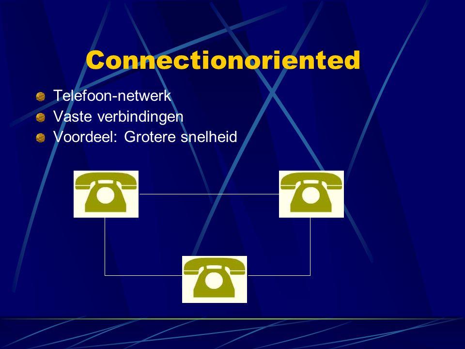Connectionoriented Telefoon-netwerk Vaste verbindingen