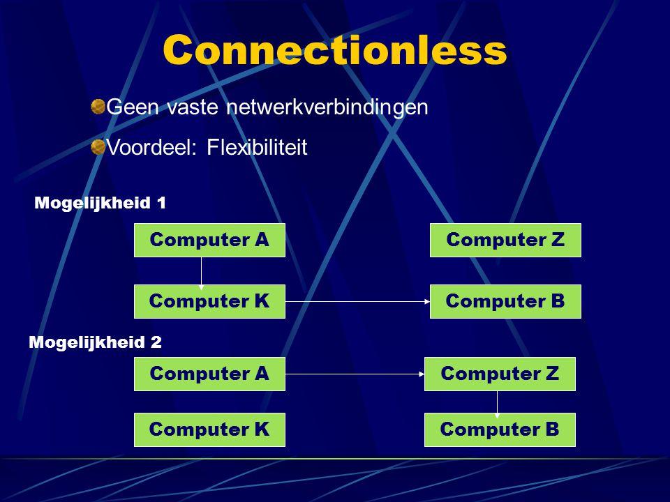 Connectionless Geen vaste netwerkverbindingen Voordeel: Flexibiliteit