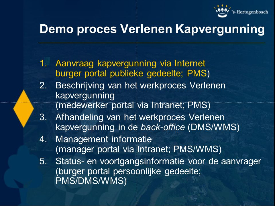 Demo proces Verlenen Kapvergunning