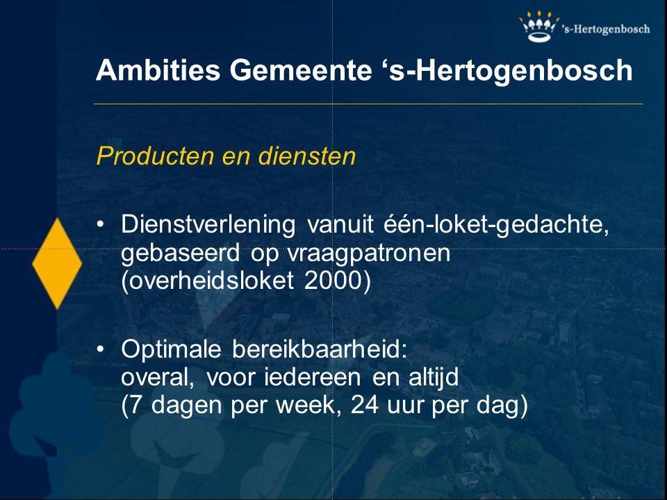 Ambities Gemeente 's-Hertogenbosch