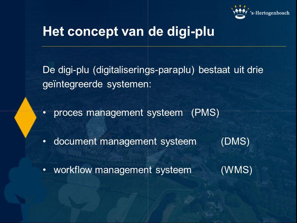 Het concept van de digi-plu