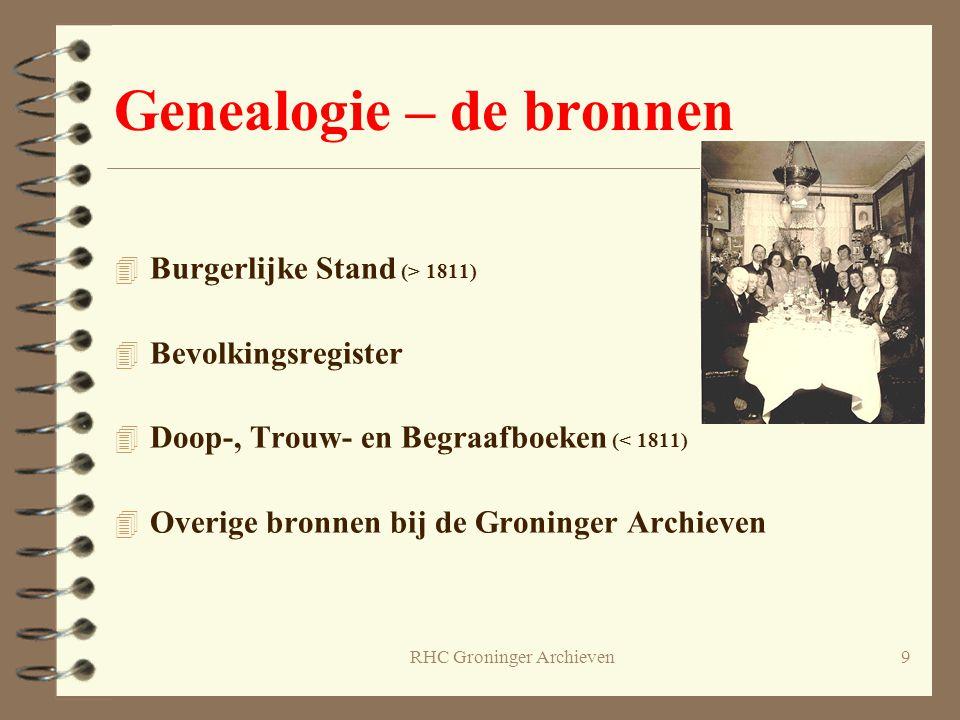 Genealogie – de bronnen