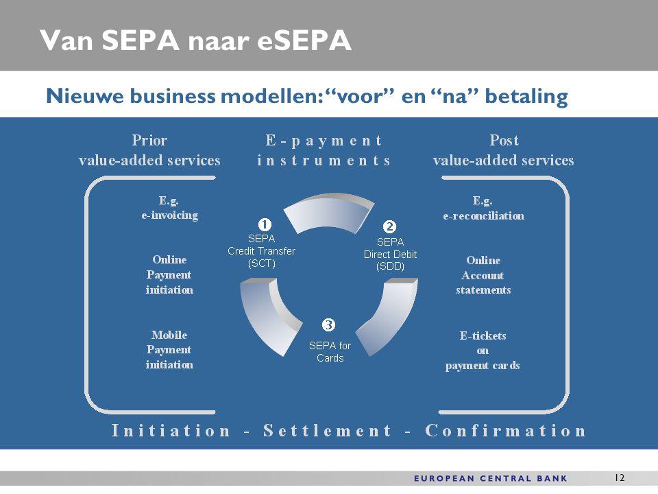 Van SEPA naar eSEPA Nieuwe business modellen: voor en na betaling