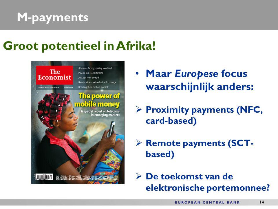 Groot potentieel in Afrika!
